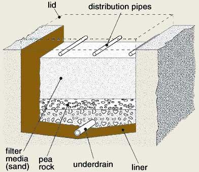 wastewater-3-4