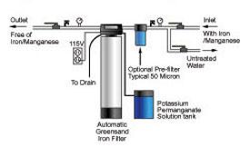 wastewater-4-6