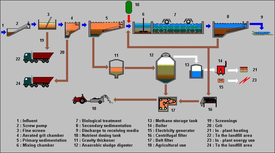 wastewater-6-7